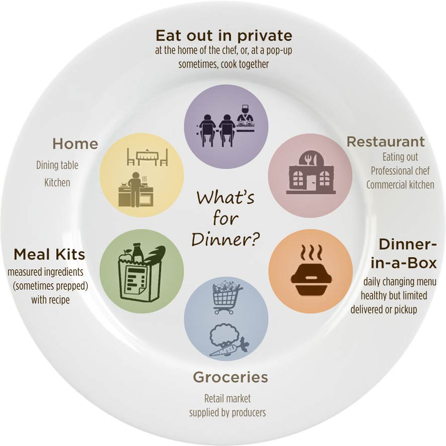 the new dinner services